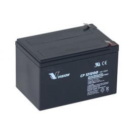 Batteri 12 AH 12 Volt fra CP serien